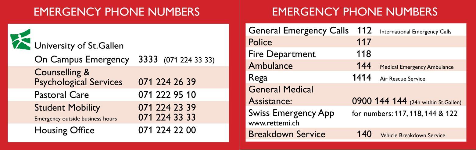Emergency Phone Numbers